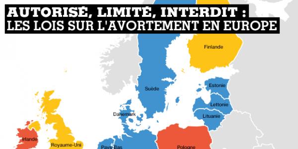 L'avortement en Europe : état des lieux pays par pays